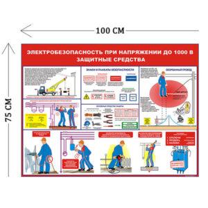 Стенд Электробезопасность при напряжении до 1000 V 100х75см (1 плакат)