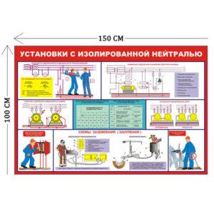 Стенд Установки с изолированной нейтралью 100х150см (1 плакат)