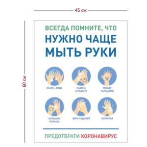 Стенд Мойте руки. Предотвратите коронавирус 45х60 см