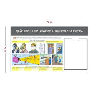 Стенд «Действия при аварии с выбросом хлора» (1 карман А4 + 1 плакат)