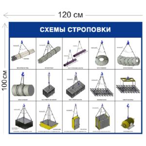 Схемы строповки грузов ССГ15 (цветная)