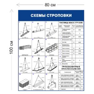Схемы строповки грузов ССГ04