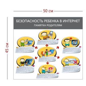 Стенд «Безопасность ребенка в Интернет» (1 плакат)