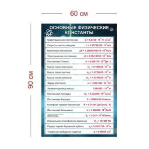 Стенд Основные физические константы 60х90 см