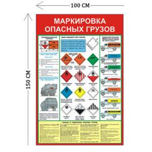 Стенд Маркировка опасных грузов 150х100см