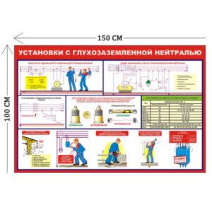 Стенд Установки с глухозаземляемой нейтралью 100х150см (1 плакат)