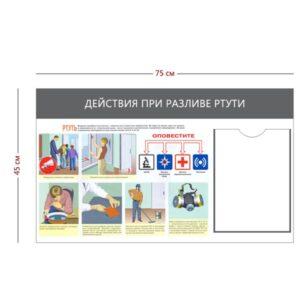 Стенд «Действия при разливе ртути» (1 карман А4 + 1 плакат)