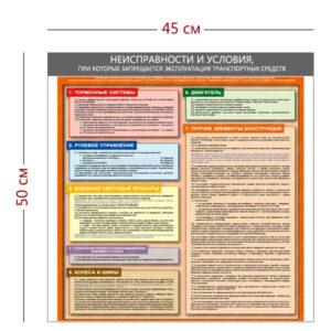 Стенд «Неисправности и условия, при которых запрещается эксплуатация транспортных средств» (1 плакат)
