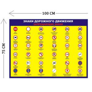 Стенд Знаки дорожного движения запрещающие 75х100см (1плакат)