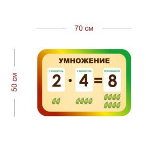 Стенд Умножение для начальной школы 70х50 см