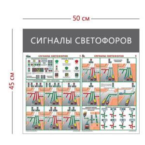 Стенд «Сигналы светофоров» (2 плаката)