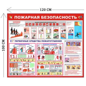 Стенд Пожарная безопасность детский 100х120см (6 плакатов)