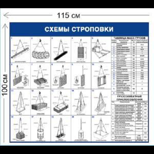 Схемы строповки грузов ССГ09