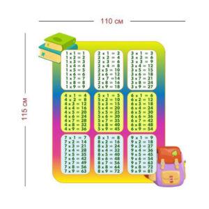 Стенд Таблица умножения для начальной школы 110х115 см