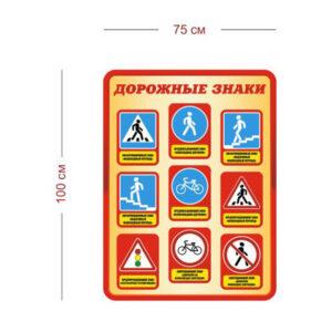 Стенд Виды дорожных знаков для школьников 75х100 см