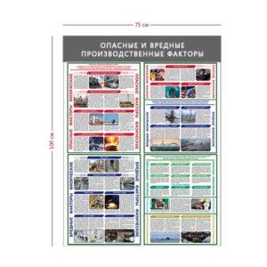 Стенд «Опасные и вредные производственные факторы» (4 плаката)
