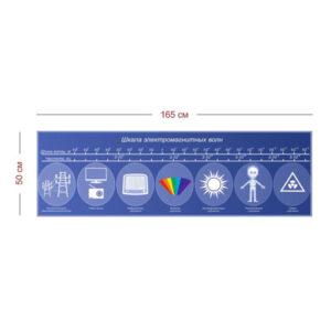 Стенд Шкала электромагнитных волн (синий) 165х50 см