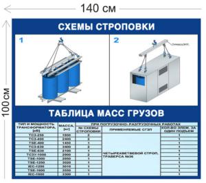 Схемы строповки грузов ССГ18 (цветная)