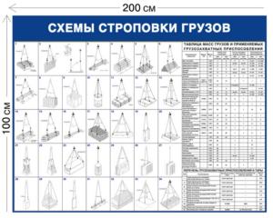 Схемы строповки грузов ССГ20