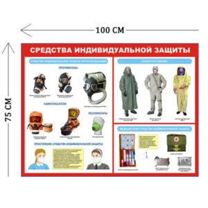 Стенд Средства индивидуальной защиты 75х100см (3 плаката)