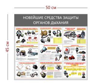 Стенд «Новейшие средства защиты органов дыхания» (1 плакат)