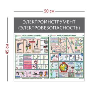 Стенд «Электроинструмент (электробезопасность)» (2 плаката)