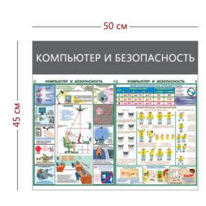 Стенд «Компьютер и безопасность» (2 плаката)