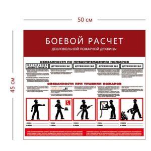 Стенд «Боевой расчет добровольной пожарной дружины» (1 плакат)