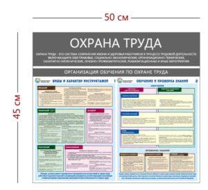 Стенд «Организация обучения охране труда» (2 плаката)