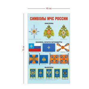 Стенд «Символы МЧС России» (1 плакат)