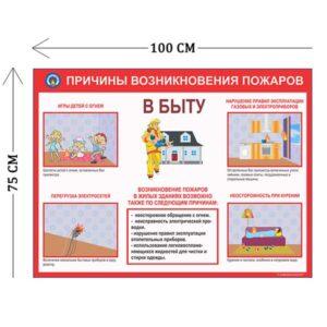 Стенд Причины возникновения пожаров в быту 75х100см (1 плакат)