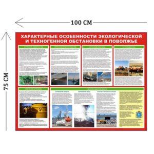 Стенд Особенности экологической обстановки Поволжья 75х100см (1 плакат)