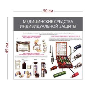 Стенд «Медицинские средства индивидуальной защиты» (1 плакат)