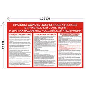 Стенд Правила охраны жизни людей на воде 75х120см (1плакат)