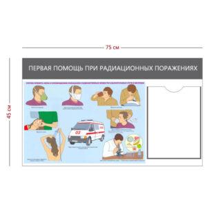 Стенд «Первая помощь при радиационных поражениях» (1 карман А4 + 1 плакат)