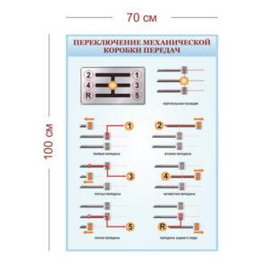 Стенд переключение механической коробки передач 70х100 см