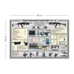Стенд Подствольный гранатомет 180х120 см