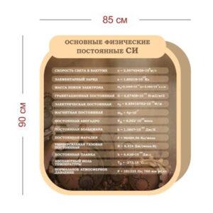 Стенд Основные физические постоянные СИ 85х90 см