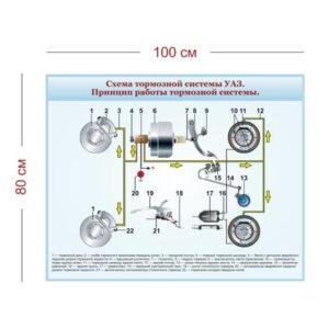 Стенд Схема тормозной системы УАЗ. Принцип работы 100х80 см