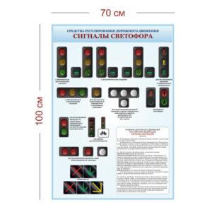 Стенд Сигналы светофора (средства регулирования движения) 70х100 см