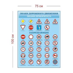 Стенд Знаки дорожного движения (приоритета и запрещающие) 75х100 см